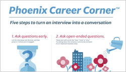 (PDF) Five steps to turn an interview into a conversation