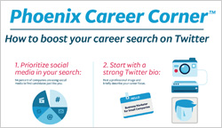 (PDF) How to boost your career search on Twitter